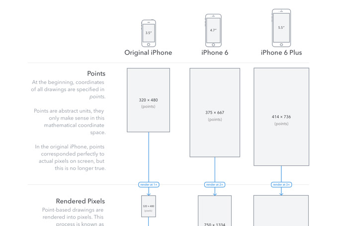 designnews-iphone6