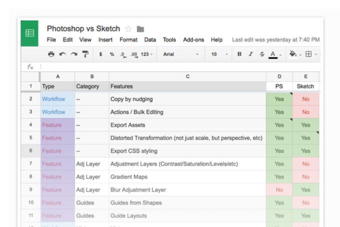 designnews-psvssketch