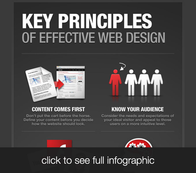 5 Awesome Infographics About Web Design Principles Creative Market Blog