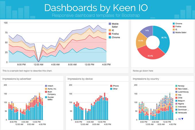 designnews-keenio
