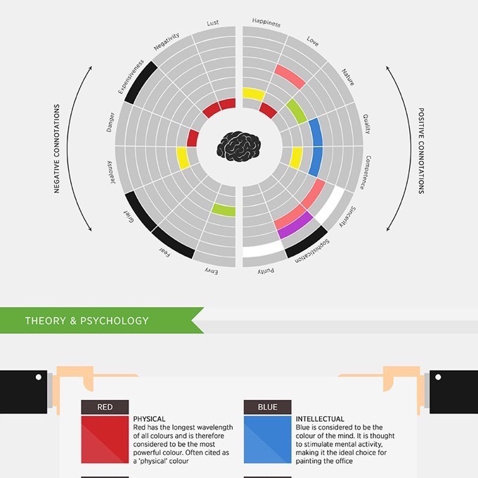ColorInfographics3