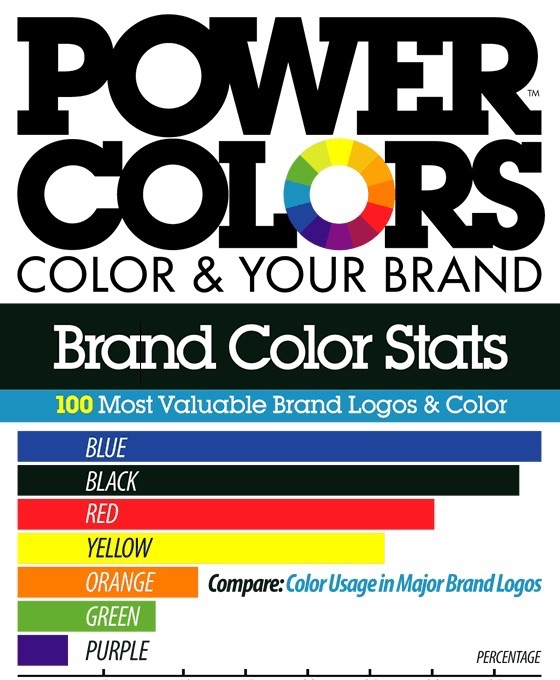 ColorInfographics4