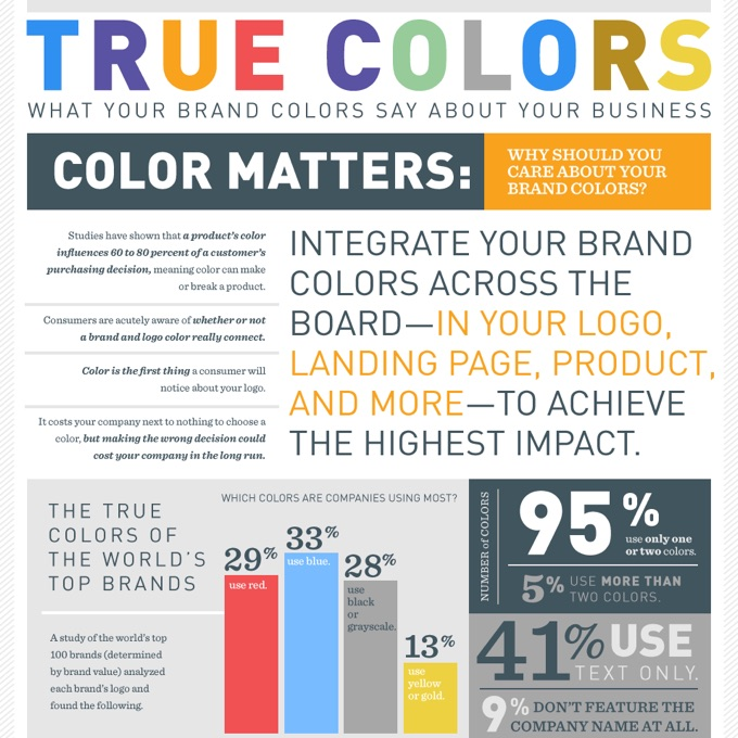 10 brilliant color psychology infographics creative market blog colorinfographics6 fandeluxe Image collections