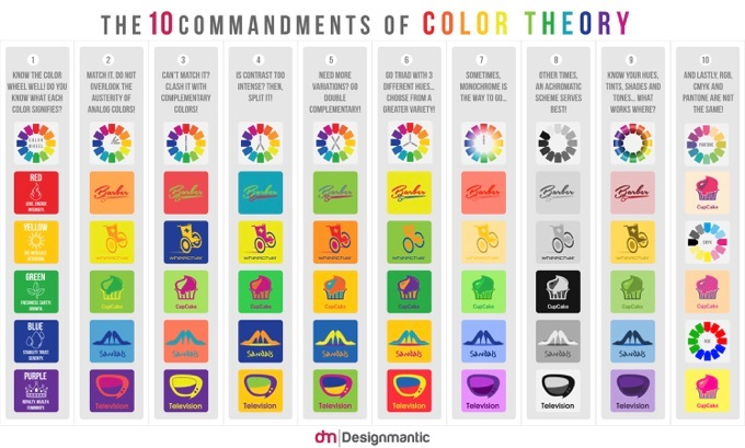 10 brilliant color psychology infographics creative market blog colorinfographics7 fandeluxe Image collections