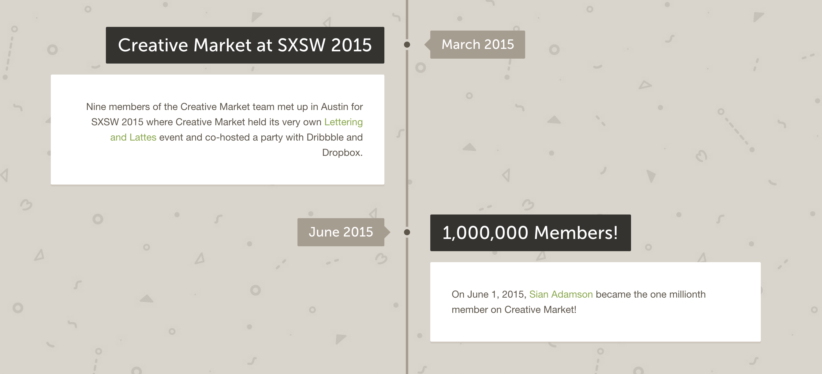 5 Brilliant Flat Design Trends For 2015 Creative Market Blog