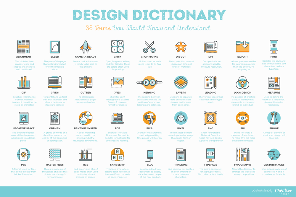 design dictionary 36 terms you should know and understand