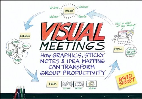 VisualNotes27