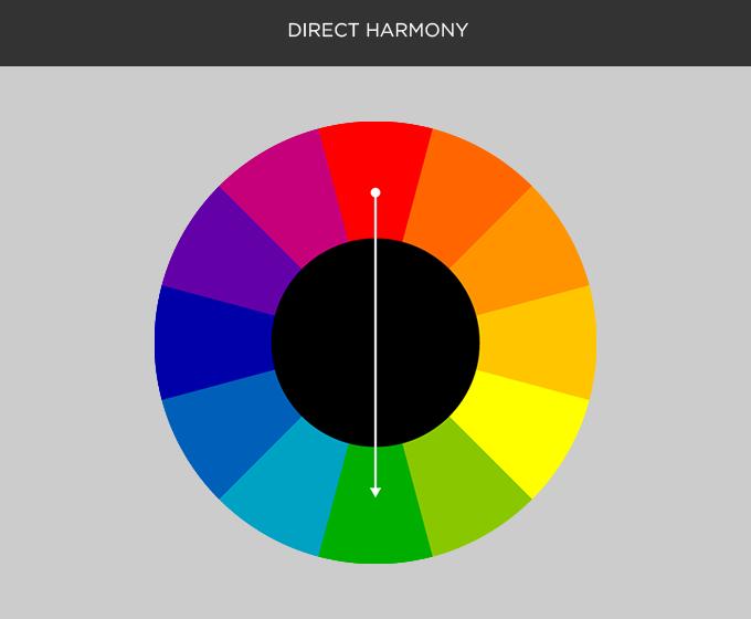 ColorDirectHarmony