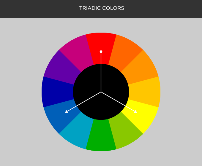 ColorTriads