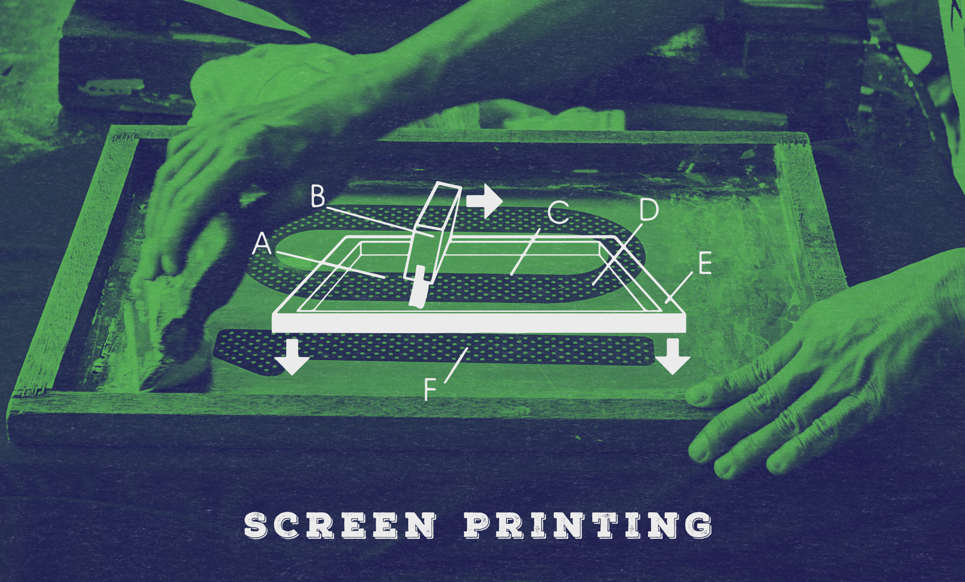 what s the difference between letterpress offset and screen