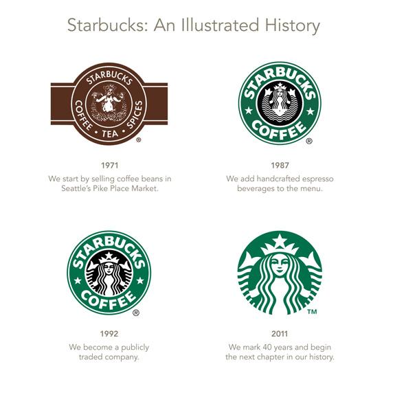 UnexpectedLogoHistory-Starbucks