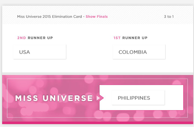 did bad design ruin the miss universe 2015 pageant? ~ creative ... - Bad Design 2015