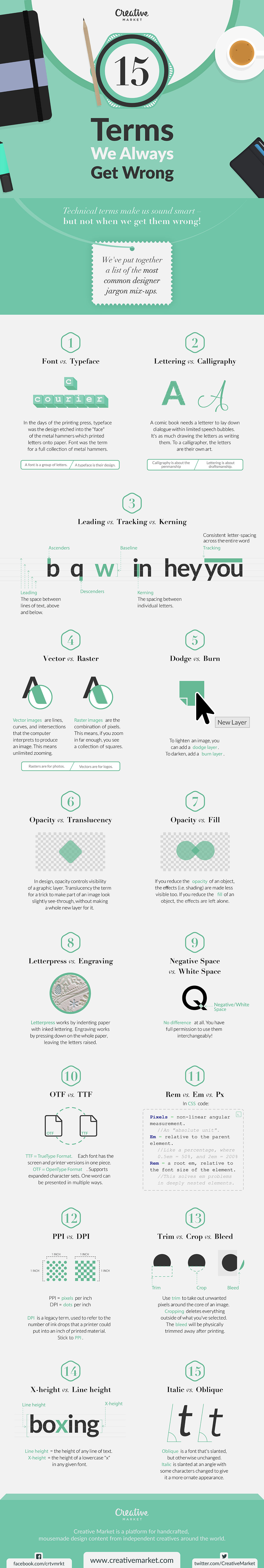 speaking-graphic-design-14-terms-we-always-get-wrong-infographic-01