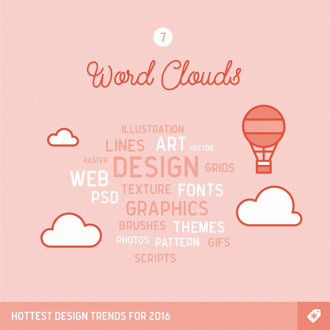 April-Fools_10-Design-Trends_7-Word-Clouds