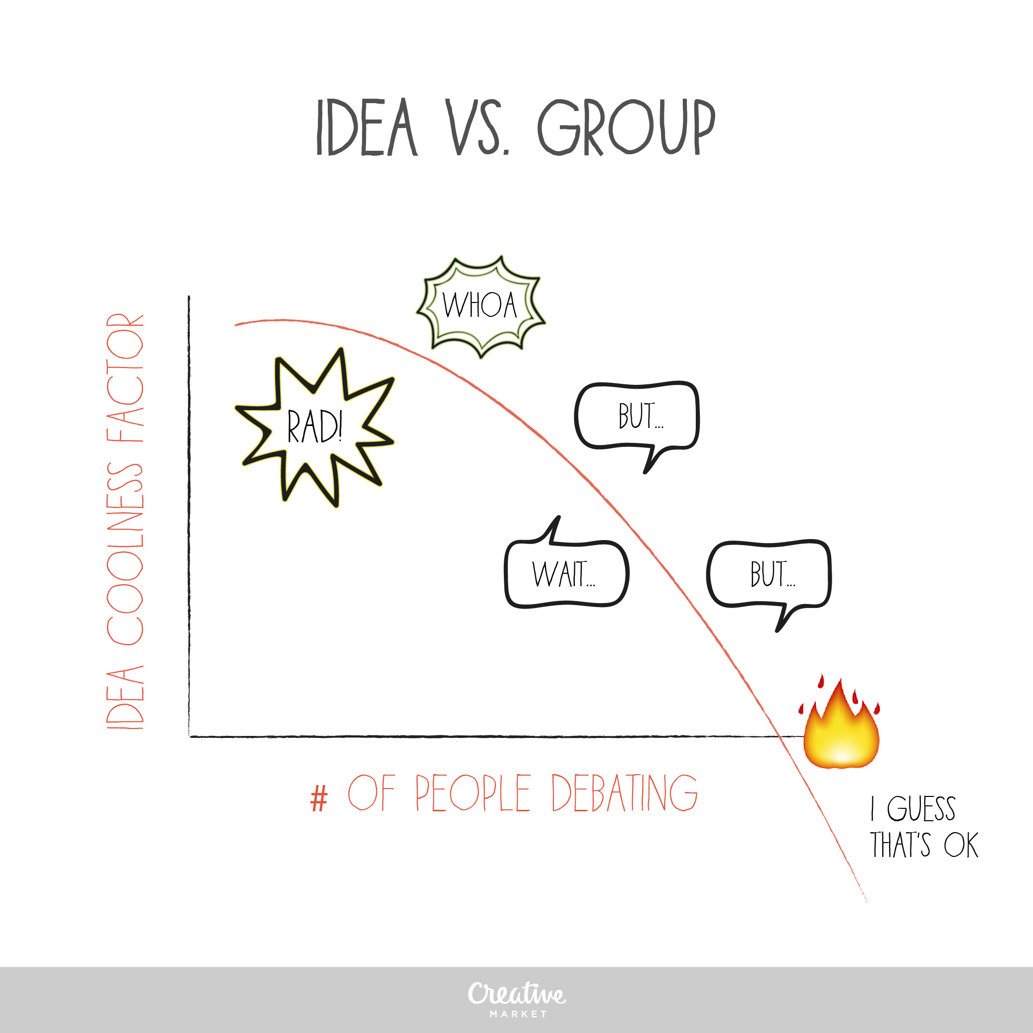 8 Reasons To Wipe Groupthink Off The Face Of The Earth Creative