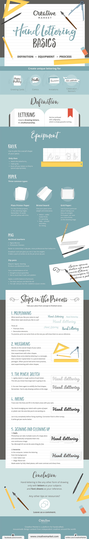 Hand-Lettering-Basics-Infographic