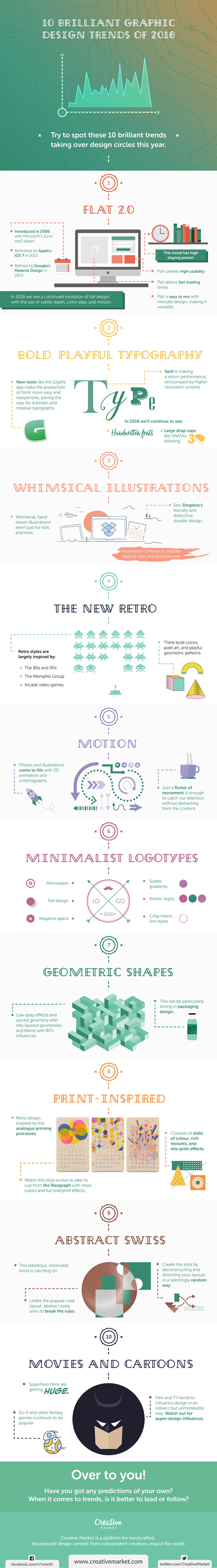 10-Brilliant-Graphic-Design-Trends-2016-Infographic