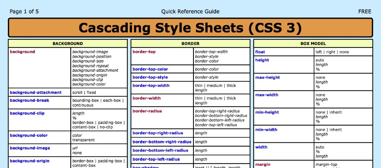 15-Graphic-Design-Diagrams-CSS3-Cheatsheet