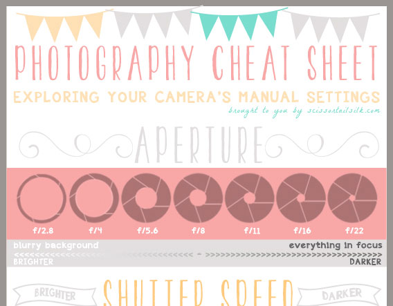 15-Graphic-Design-Diagrams-DSRL-Photography-Cheatsheet: https://creativemarket.com/blog/graphic-design-diagrams