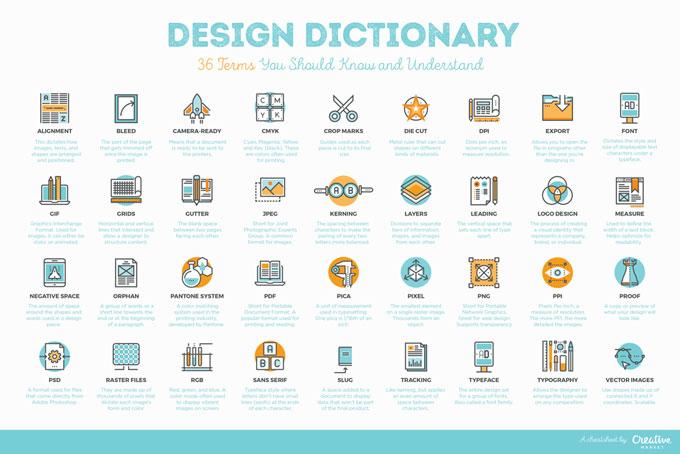 15-Graphic-Design-Diagrams-Design-Dictionary