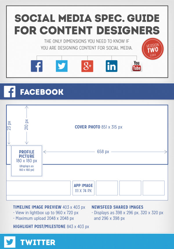 15 diagrams that make graphic design much easier creative market blog 15 graphic design diagrams social media image sizes ccuart Image collections