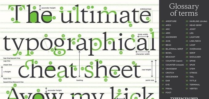 15-Graphic-Design-Diagrams-Type-Anatomy