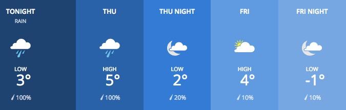 weather-com
