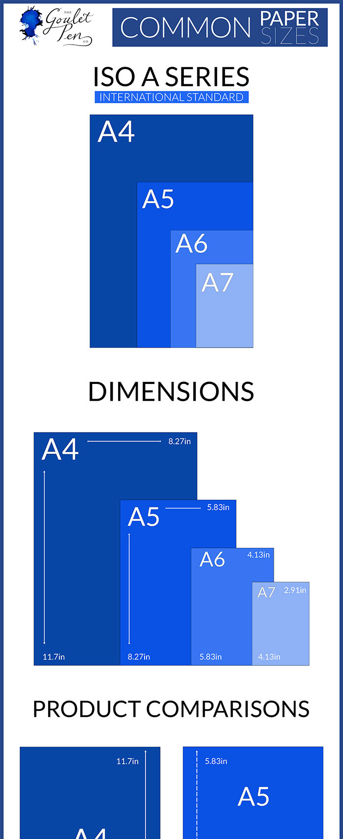 Diagrams that make print design much easier think pro for Printer paper size