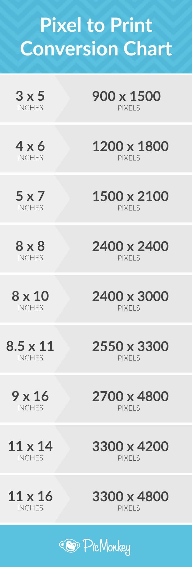 20 Diagrams That Make Print Design Much Easier Creative Market Blog Wiring Diagram Cheat Sheet 10 Standard Photo Sizes