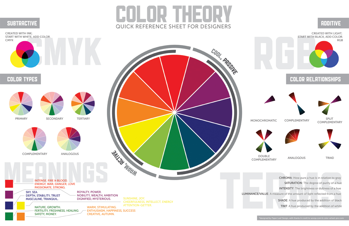 20 Charts That Make Combining Colors So Much Easier Creative