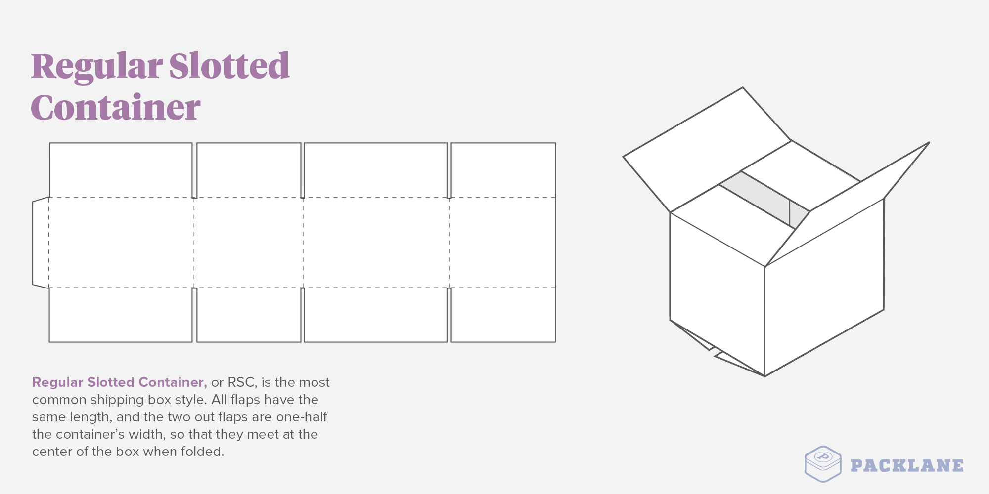 How to Design Amazing Custom Packaging: A Technical Guide With Regard To Card Box Template Generator