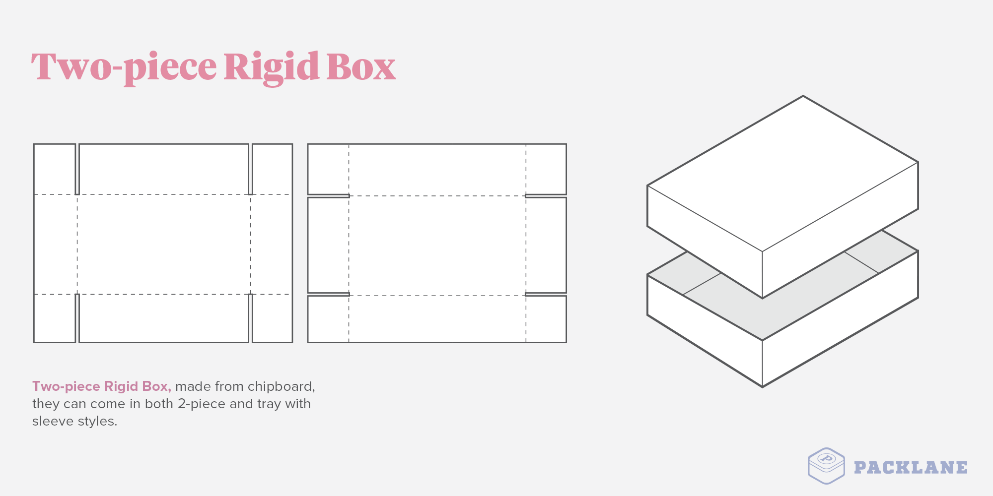 How to Design Amazing Custom Packaging: A Technical Guide Throughout Card Box Template Generator