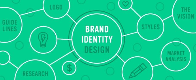 brand identity icon - photo #44