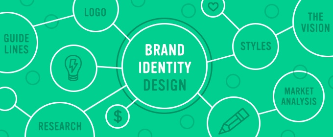 Trends 2017 graphic design - Designing A Brand Identity Creative Market Blog