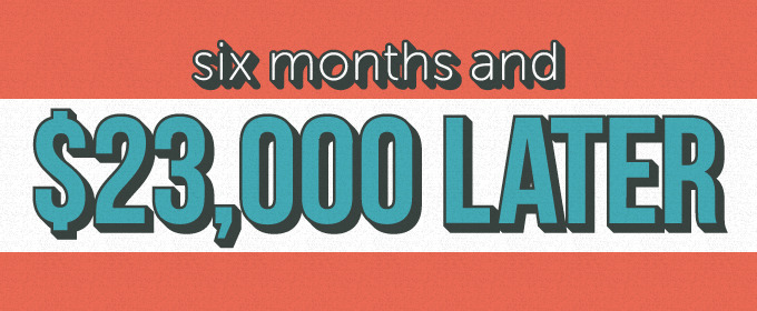 Creative Market: 6 Months and $23,000 Later