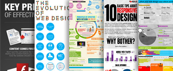 5 Awesome Infographics About Web Design Principles ~ Creative ...