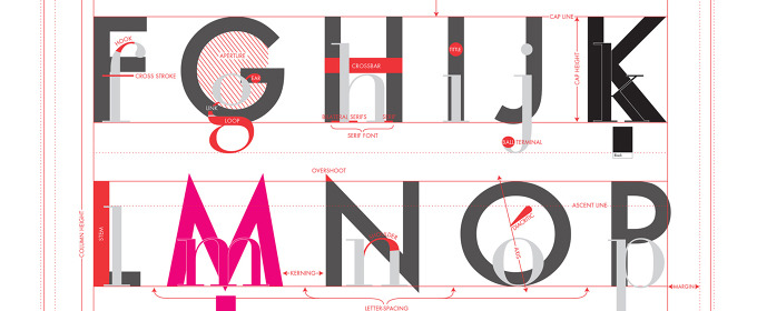 Learn All The Most Important Typography Terms From One