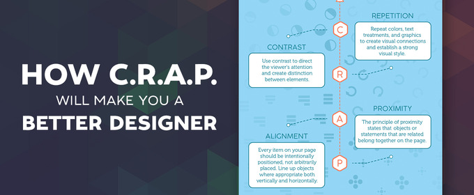 How CRAP Will Make You a Better Designer