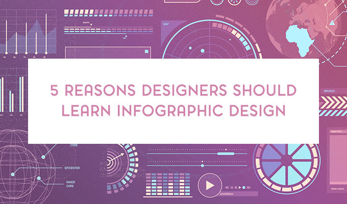 5 Reasons Designers Should Learn Infographic Design