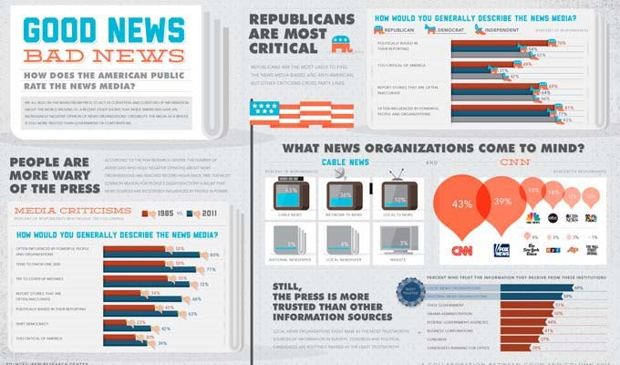 Infographic Design: How to Visualize Data Like a Pro