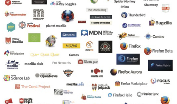 Mozilla's Becoming the First Company to Crowdsource a Rebrand