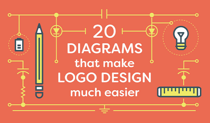 20 Logo Design Infographics Diagrams That Simplify The